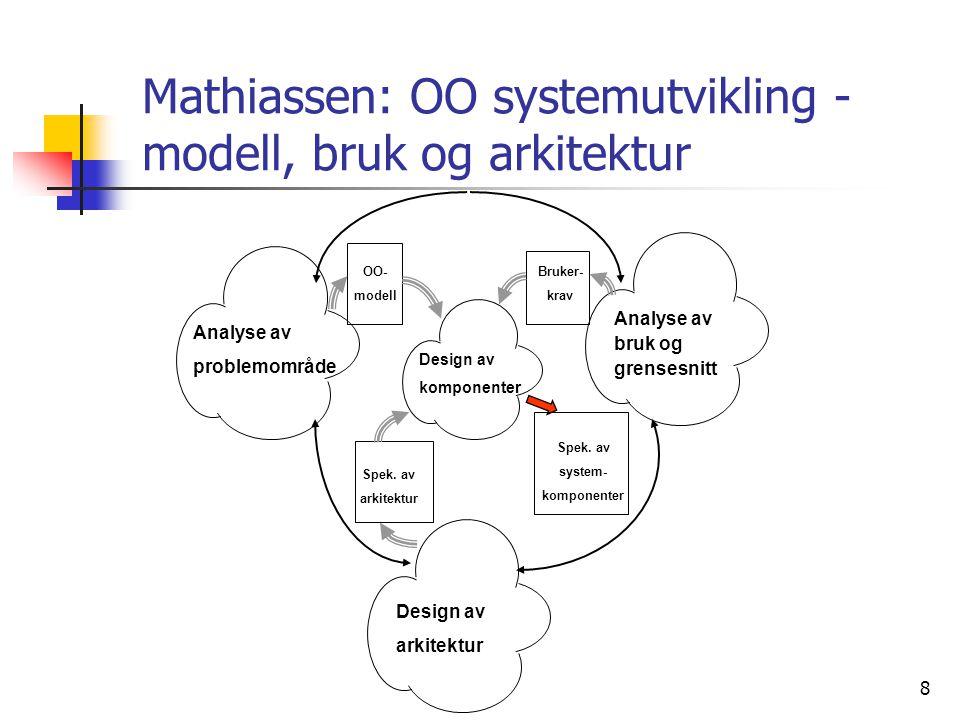 Mathiassen: OO systemutvikling - modell, bruk og arkitektur