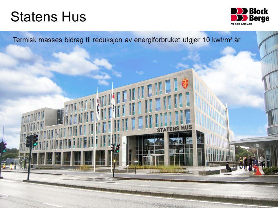 Statens Hus Termisk masses bidrag til reduksjon av energiforbruket utgjør 10 kwt/m² år.
