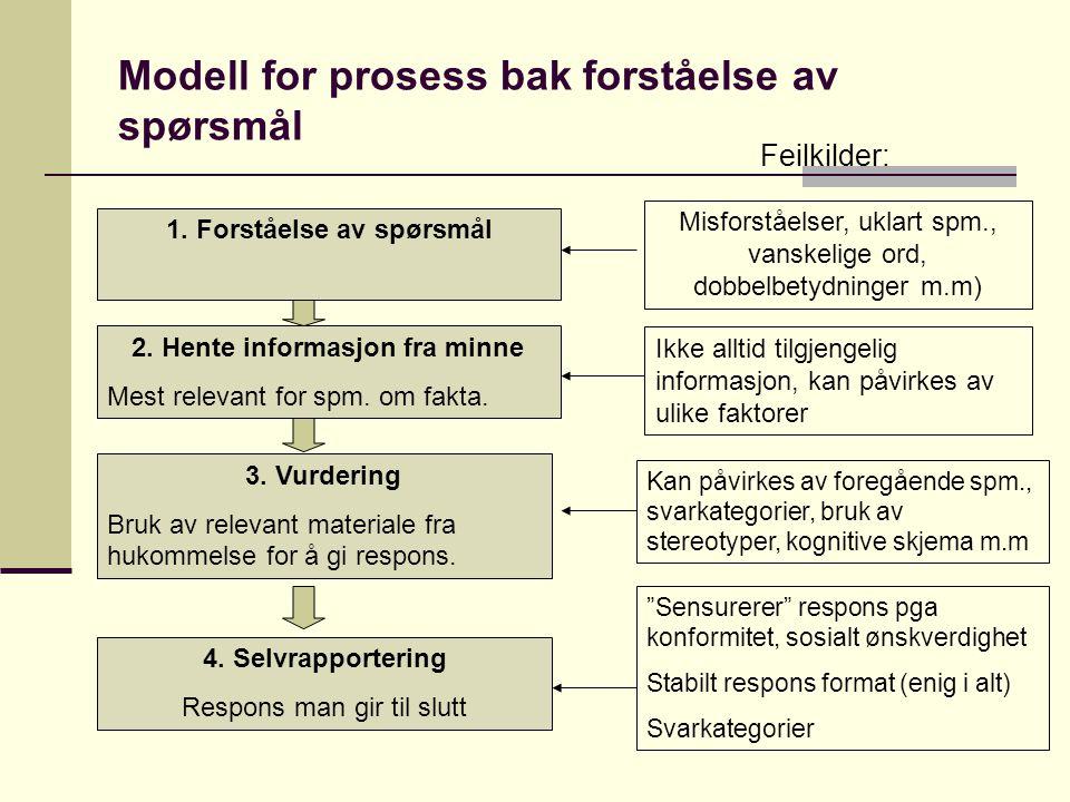 Modell for prosess bak forståelse av spørsmål
