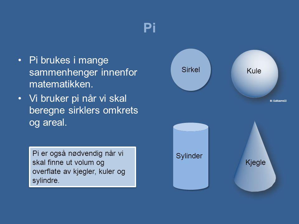 Pi Pi brukes i mange sammenhenger innenfor matematikken.