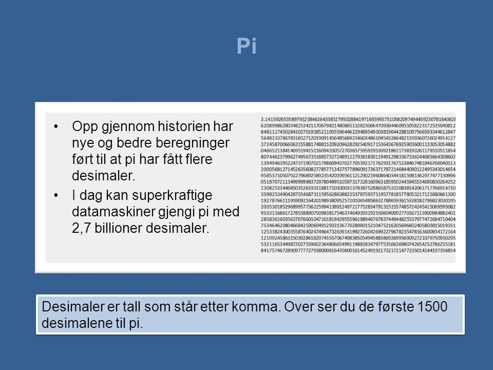Pi Opp gjennom historien har nye og bedre beregninger ført til at pi har fått flere desimaler.