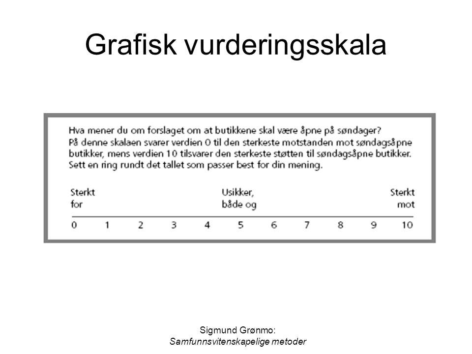 Grafisk vurderingsskala