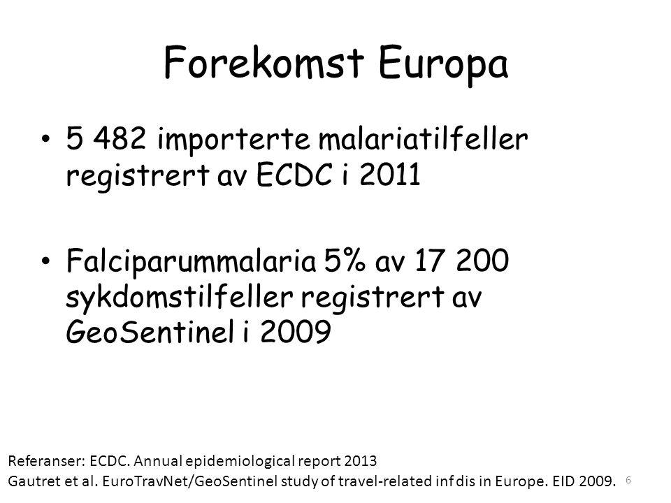 Forekomst Europa 5 482 importerte malariatilfeller registrert av ECDC i 2011.