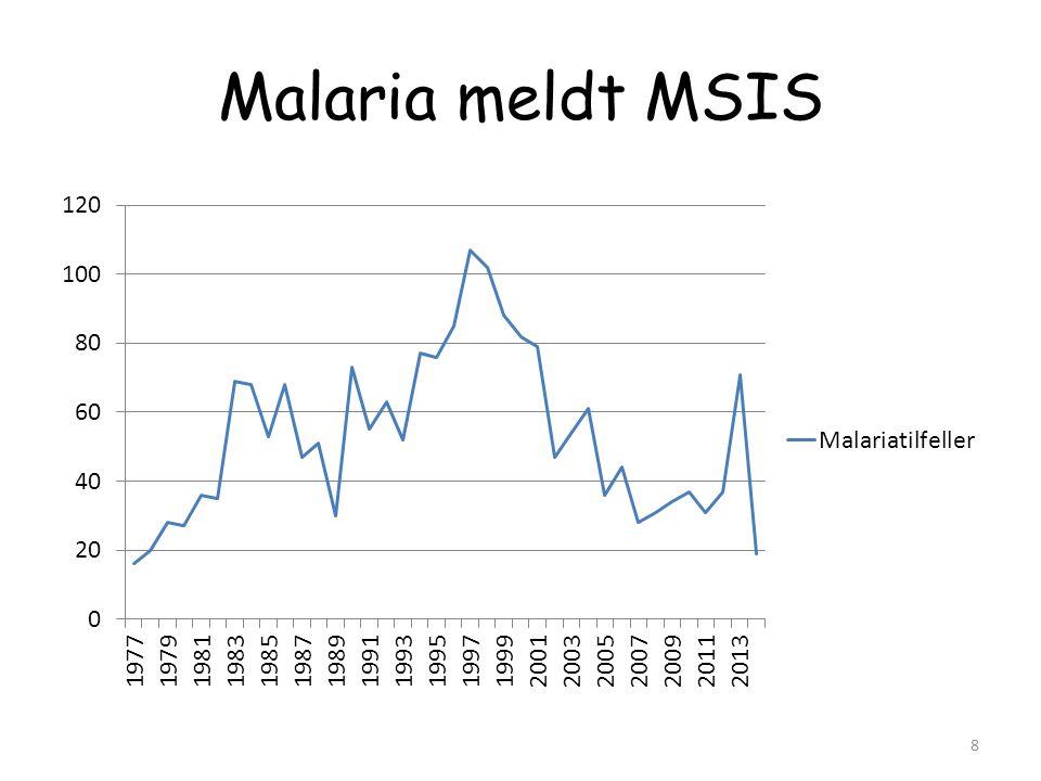 Malaria meldt MSIS