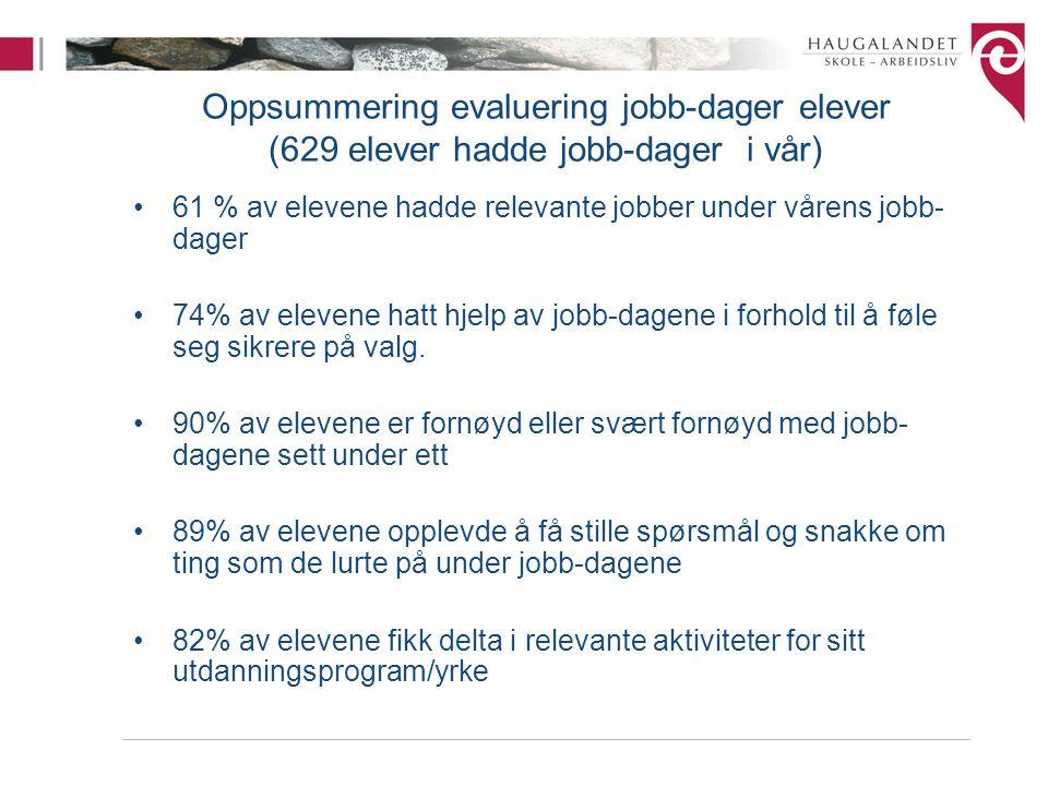 Oppsummering evaluering jobb-dager elever (629 elever hadde jobb-dager i vår)