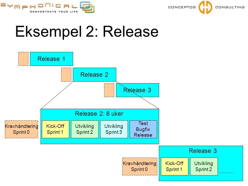 Eksempel 2: Release Release 1 Release 2 Release 3 Release 2: 8 uker