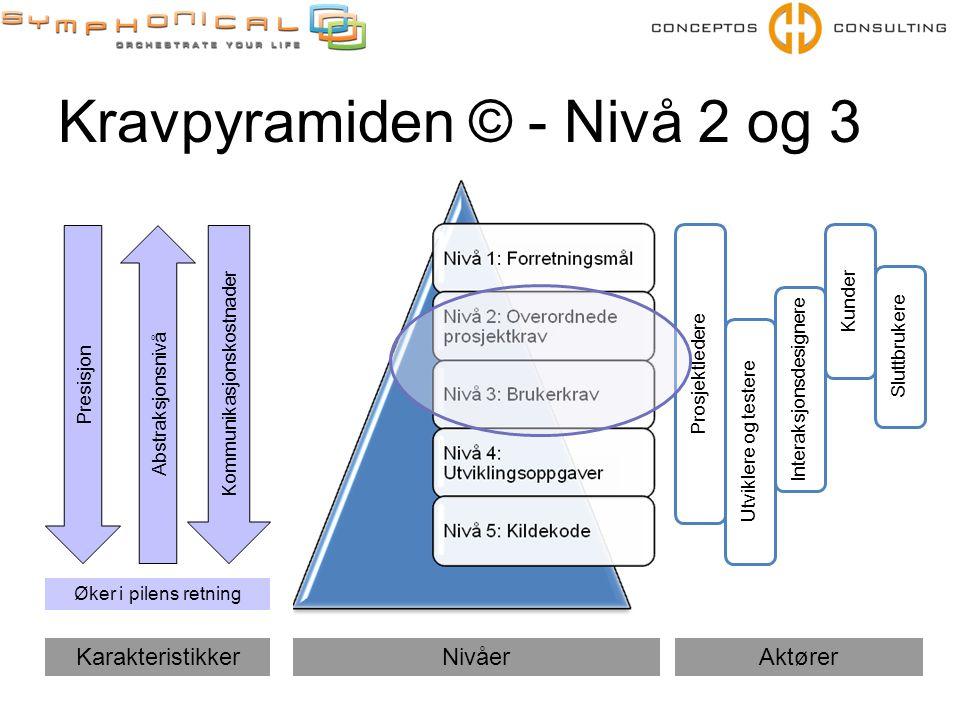 Kravpyramiden © - Nivå 2 og 3