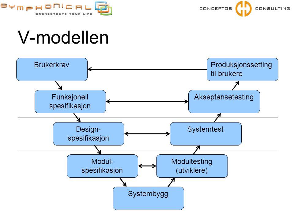 V-modellen Brukerkrav Produksjonssetting til brukere