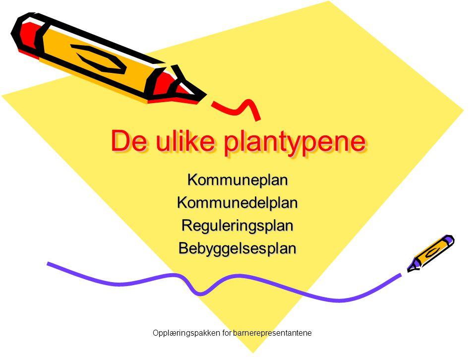 Kommuneplan Kommunedelplan Reguleringsplan Bebyggelsesplan