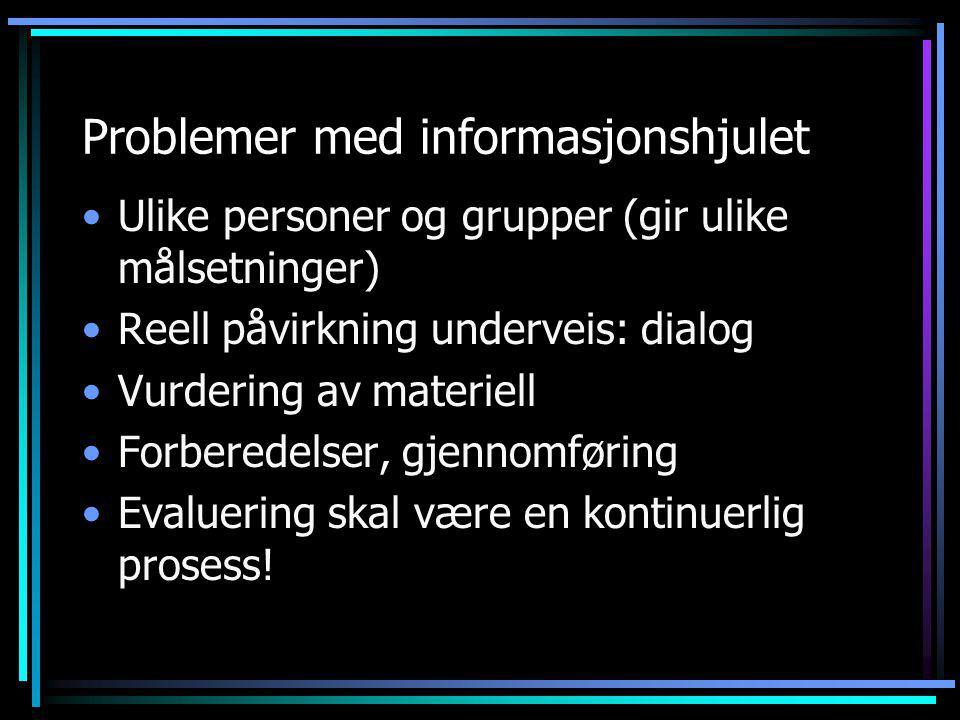 Problemer med informasjonshjulet