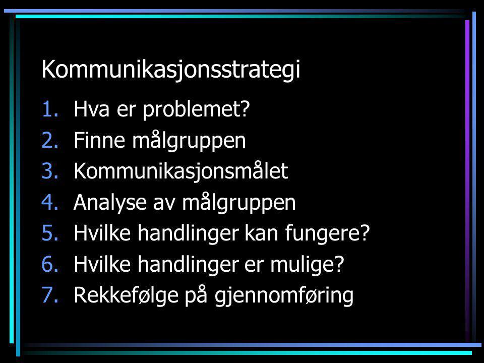 Kommunikasjonsstrategi