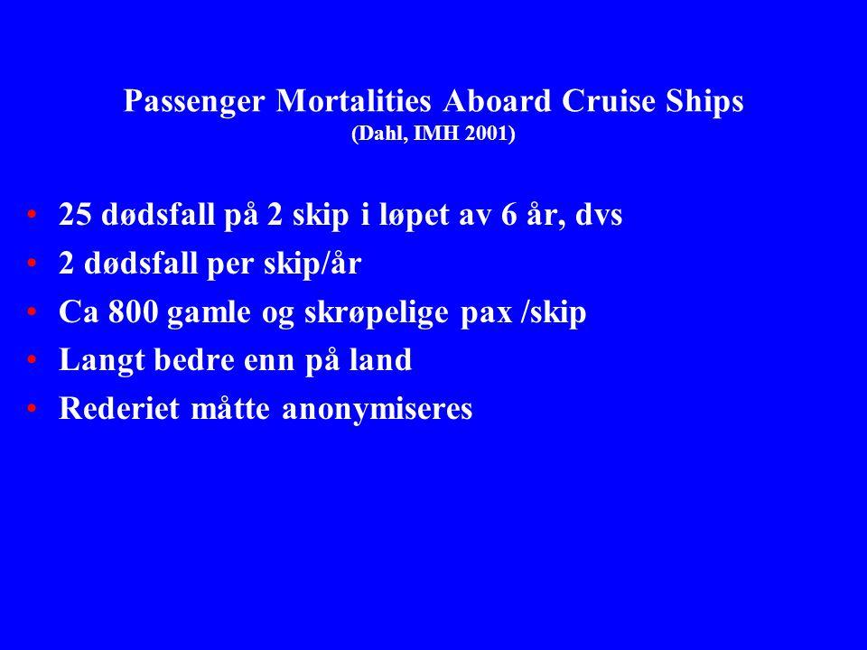 Passenger Mortalities Aboard Cruise Ships (Dahl, IMH 2001)