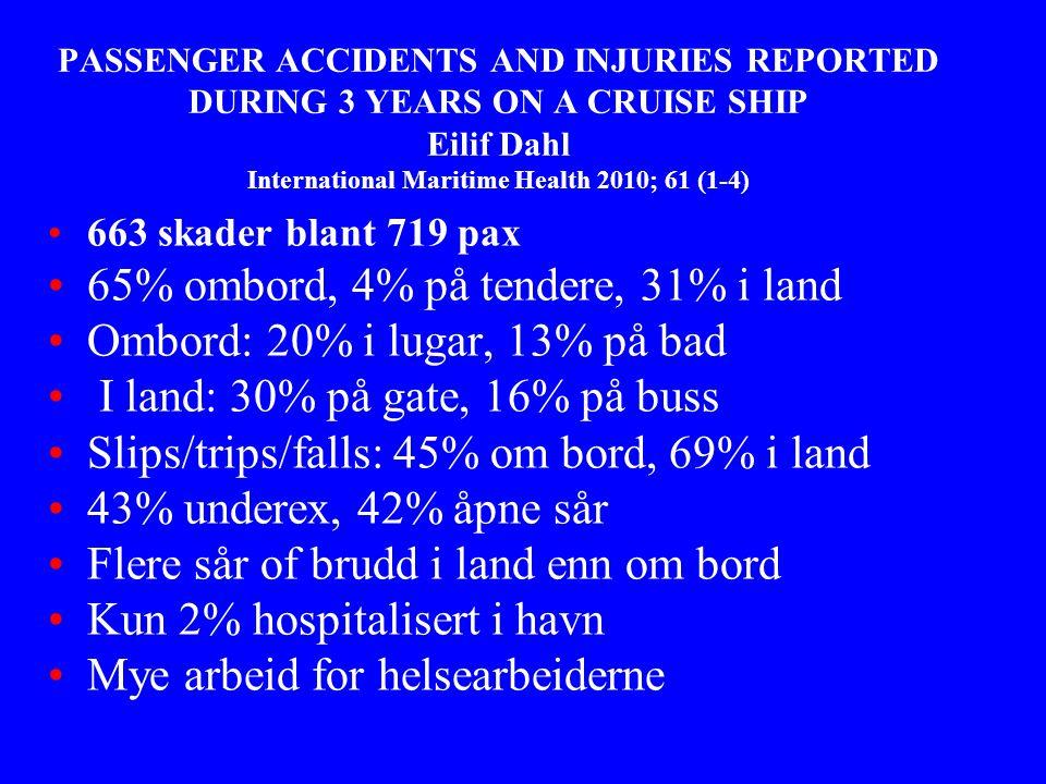 65% ombord, 4% på tendere, 31% i land Ombord: 20% i lugar, 13% på bad