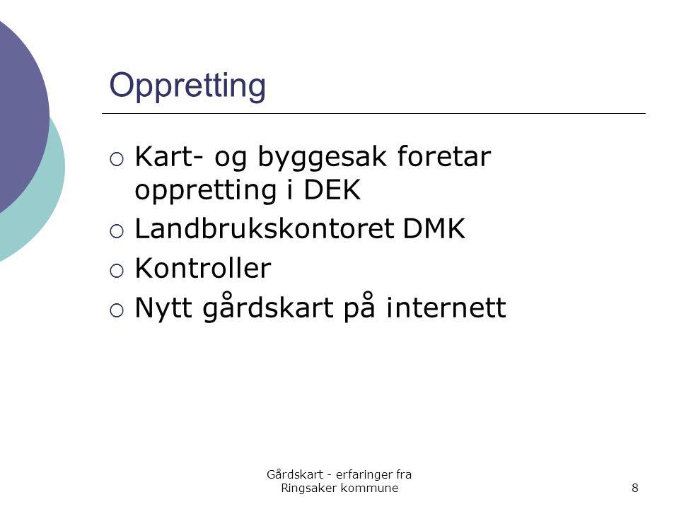 Gårdskart - erfaringer fra Ringsaker kommune