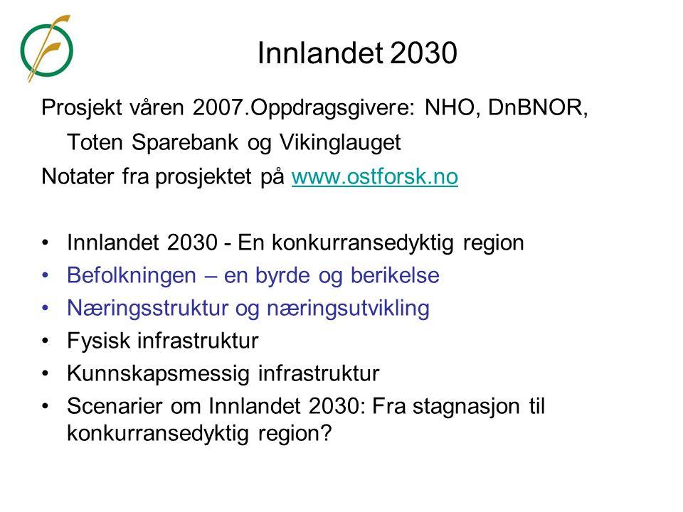 Innlandet 2030 Prosjekt våren 2007.Oppdragsgivere: NHO, DnBNOR, Toten Sparebank og Vikinglauget. Notater fra prosjektet på www.ostforsk.no.