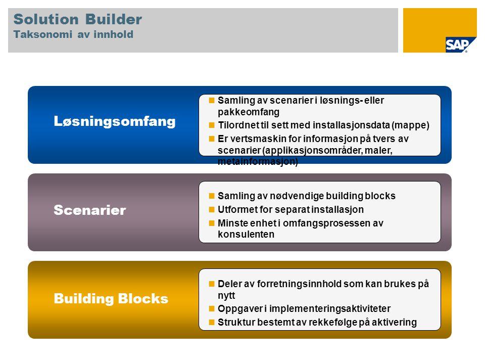 Solution Builder Taksonomi av innhold