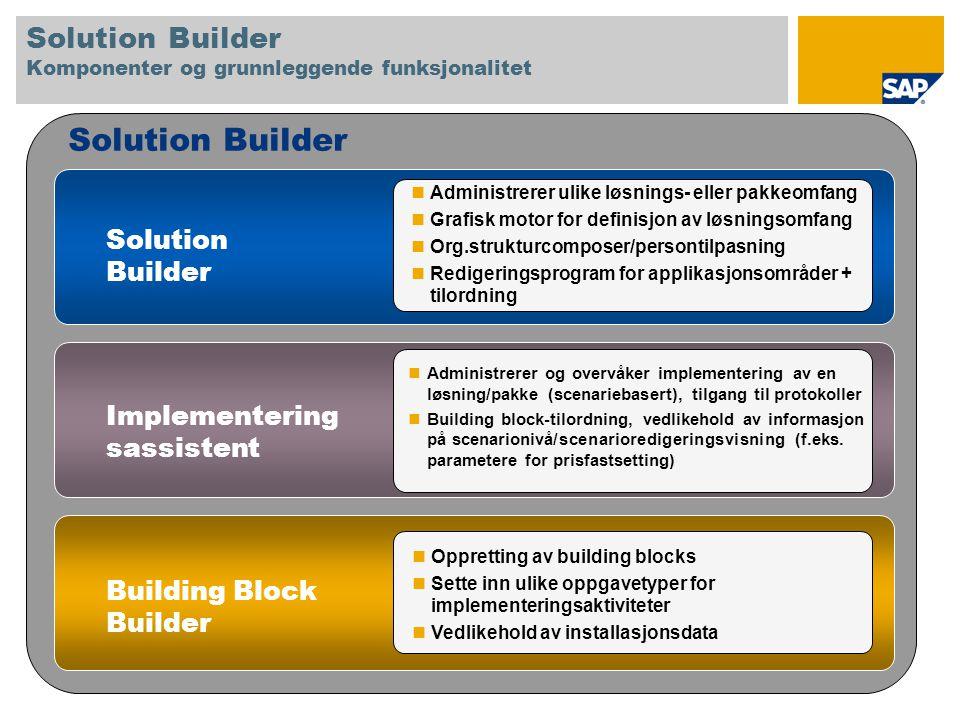 Solution Builder Komponenter og grunnleggende funksjonalitet
