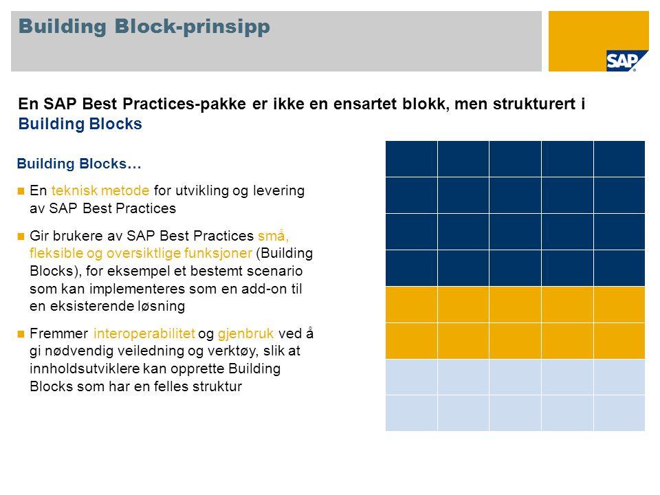 Building Block-prinsipp