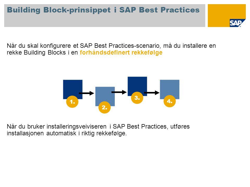 Building Block-prinsippet i SAP Best Practices