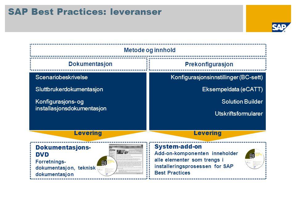 SAP Best Practices: leveranser