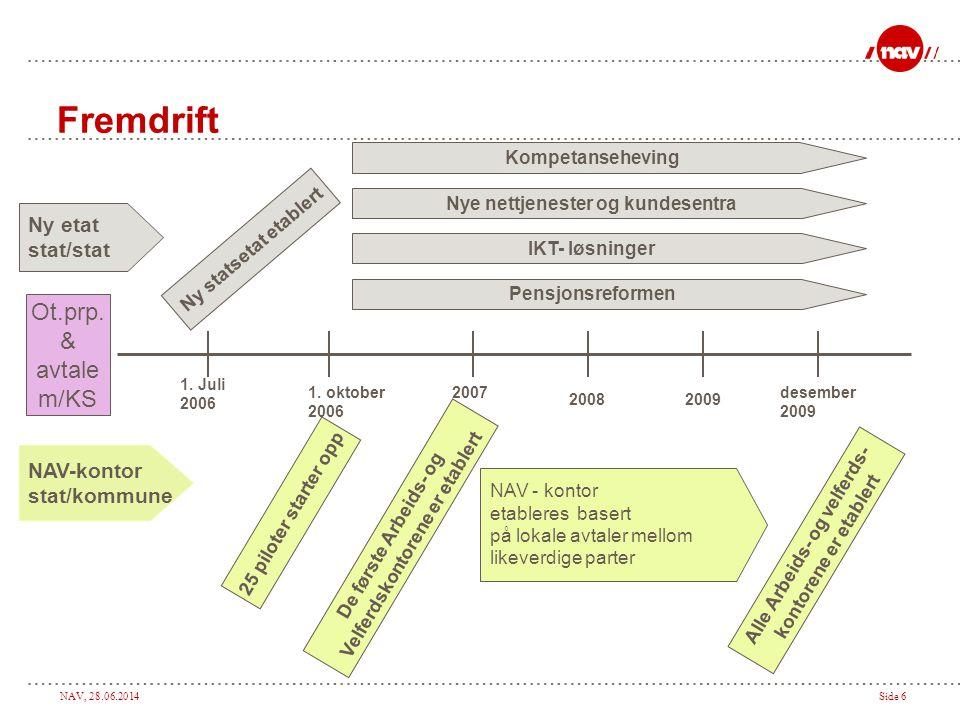 Fremdrift Ot.prp. & avtale m/KS Ny etat stat/stat NAV-kontor