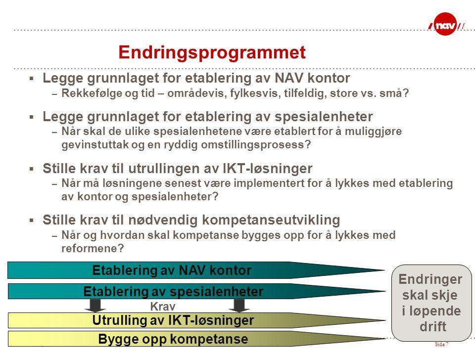Endringsprogrammet Legge grunnlaget for etablering av NAV kontor