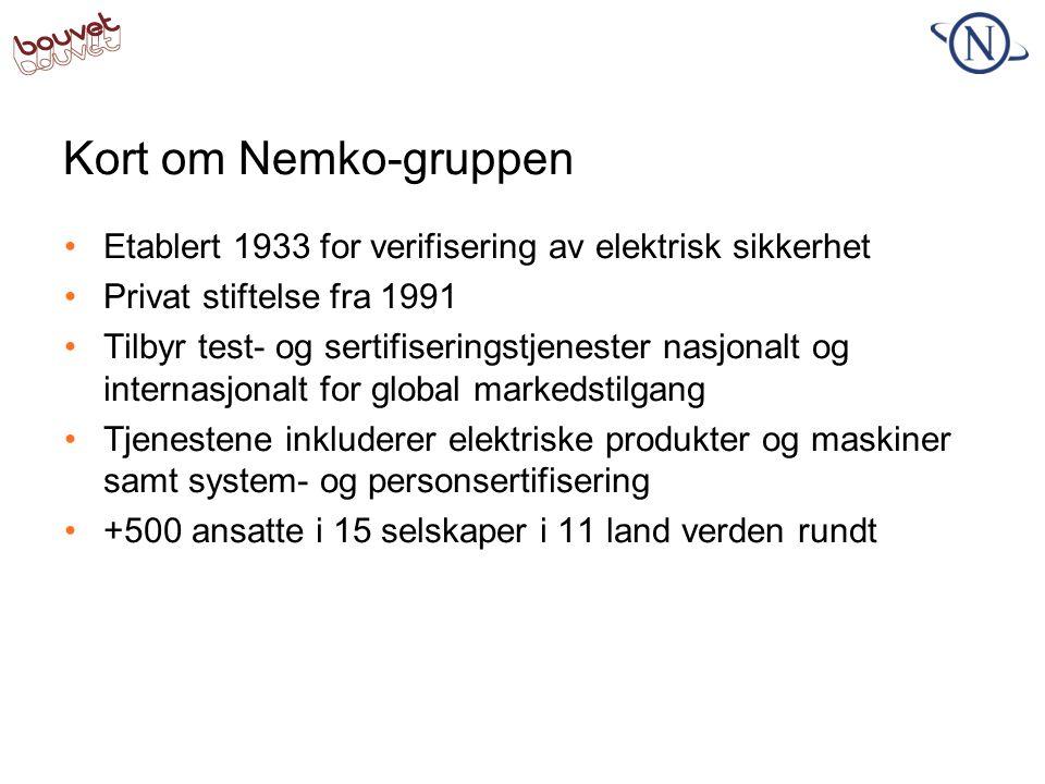 Kort om Nemko-gruppen Etablert 1933 for verifisering av elektrisk sikkerhet. Privat stiftelse fra 1991.