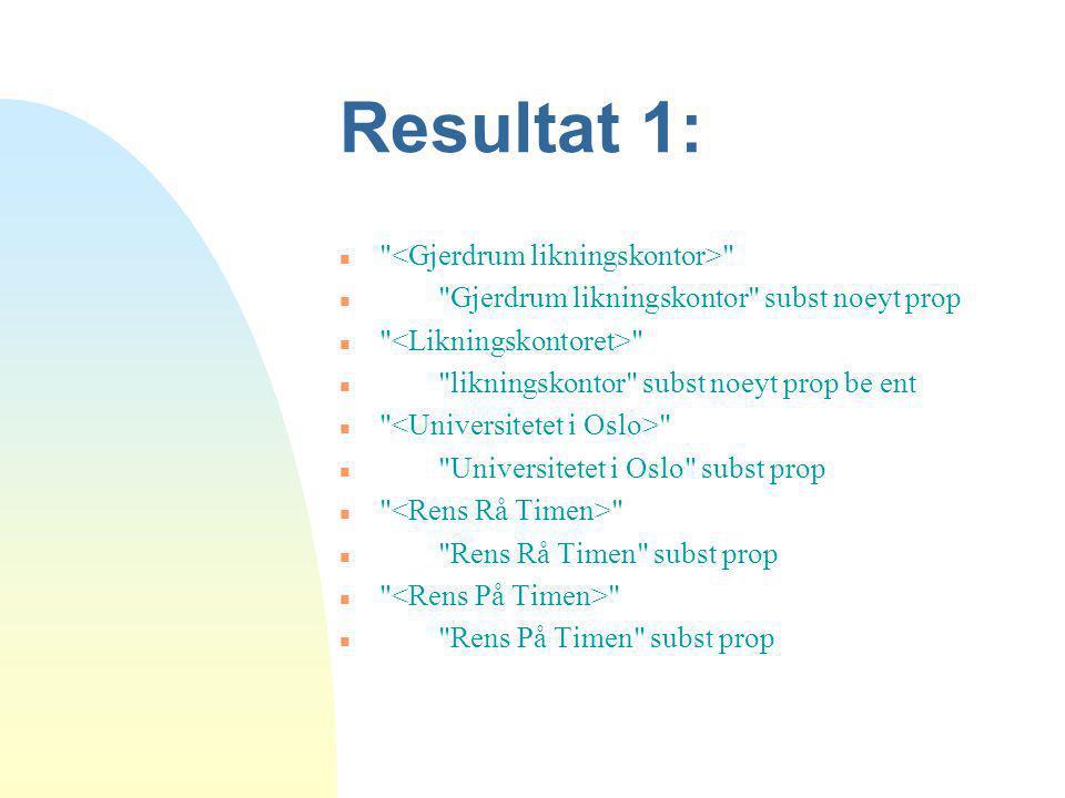 Resultat 1: <Gjerdrum likningskontor>