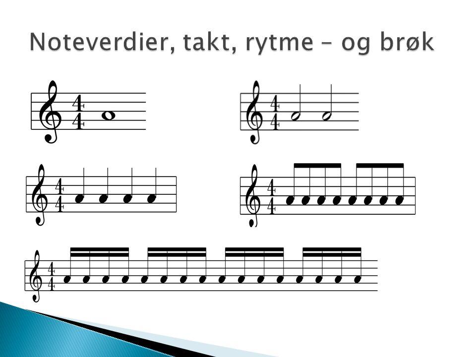 Noteverdier, takt, rytme – og brøk