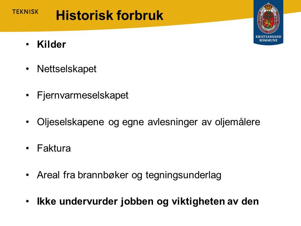 Historisk forbruk Kilder Nettselskapet Fjernvarmeselskapet