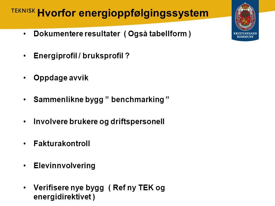 Hvorfor energioppfølgingssystem