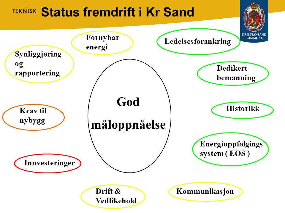 Status fremdrift i Kr Sand
