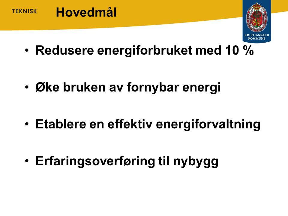Hovedmål Redusere energiforbruket med 10 % Øke bruken av fornybar energi. Etablere en effektiv energiforvaltning.