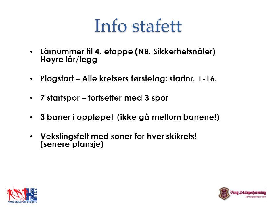 Info stafett Lårnummer til 4. etappe (NB. Sikkerhetsnåler) Høyre lår/legg. Plogstart – Alle kretsers førstelag: startnr. 1-16.