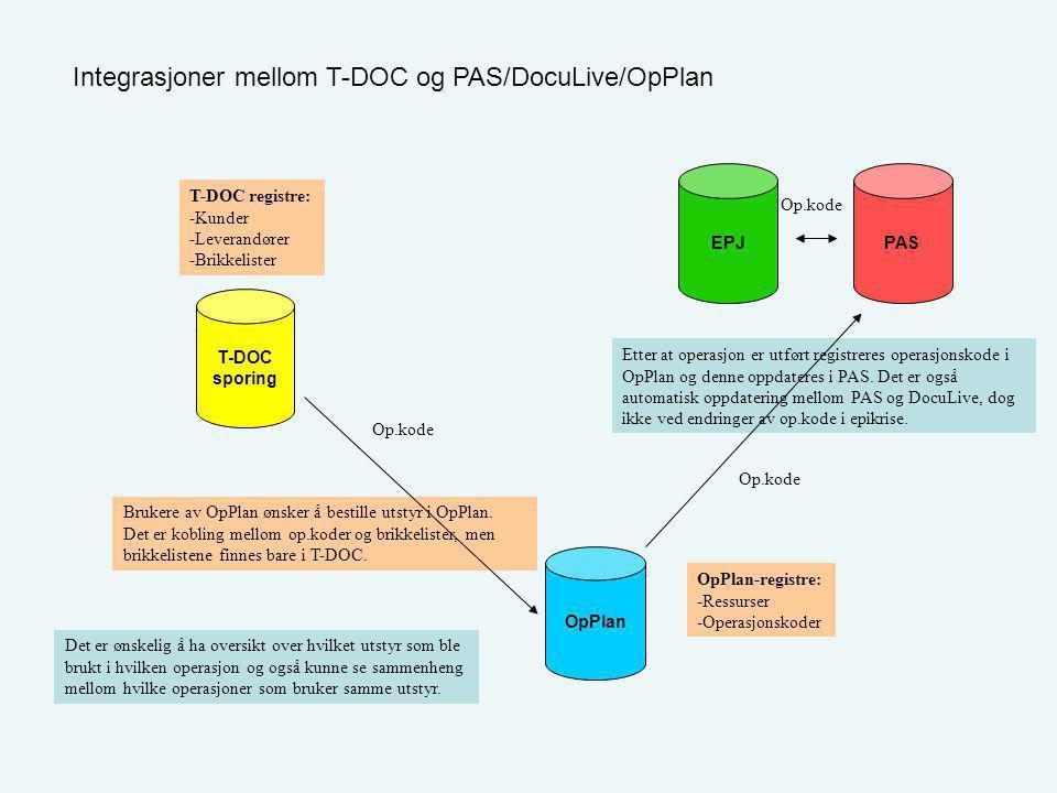 Integrasjoner mellom T-DOC og PAS/DocuLive/OpPlan
