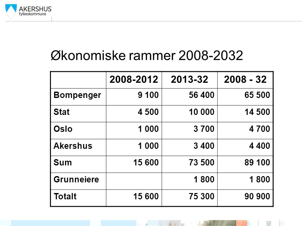 Økonomiske rammer 2008-2032 2008-2012 2013-32 2008 - 32 Bompenger