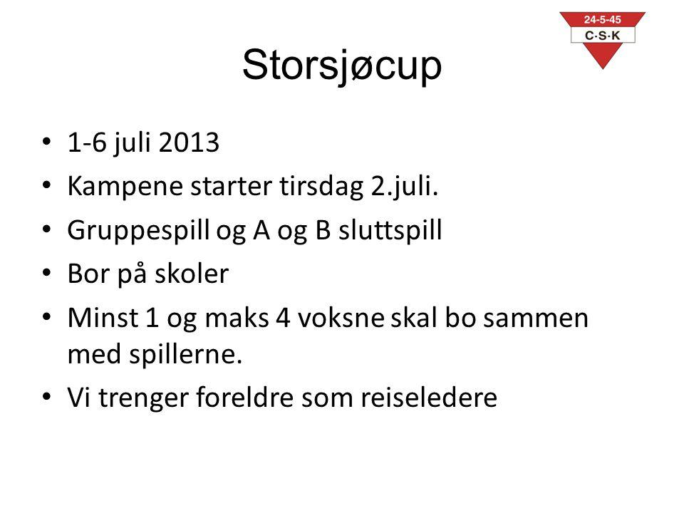 Storsjøcup 1-6 juli 2013 Kampene starter tirsdag 2.juli.