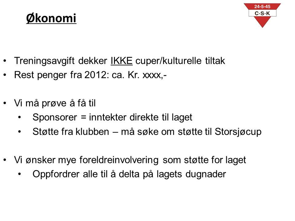 Økonomi Treningsavgift dekker IKKE cuper/kulturelle tiltak
