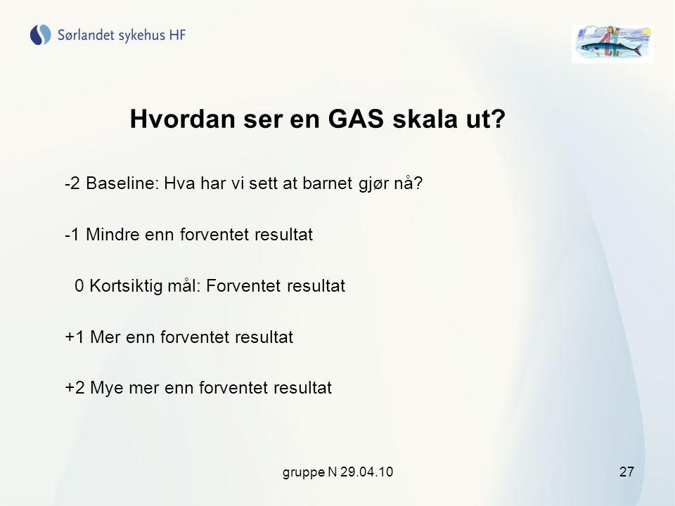 Hvordan ser en GAS skala ut