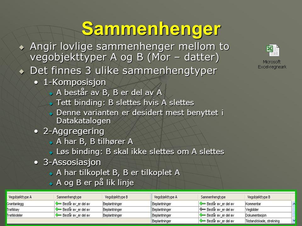 Sammenhenger Angir lovlige sammenhenger mellom to vegobjekttyper A og B (Mor – datter) Det finnes 3 ulike sammenhengtyper.