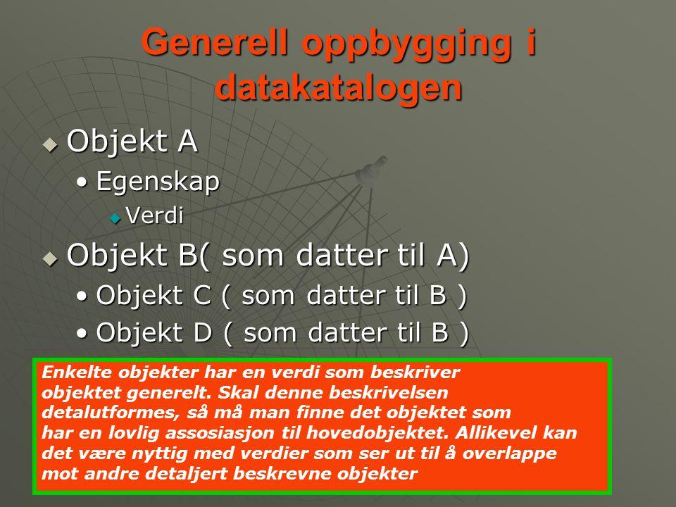 Generell oppbygging i datakatalogen