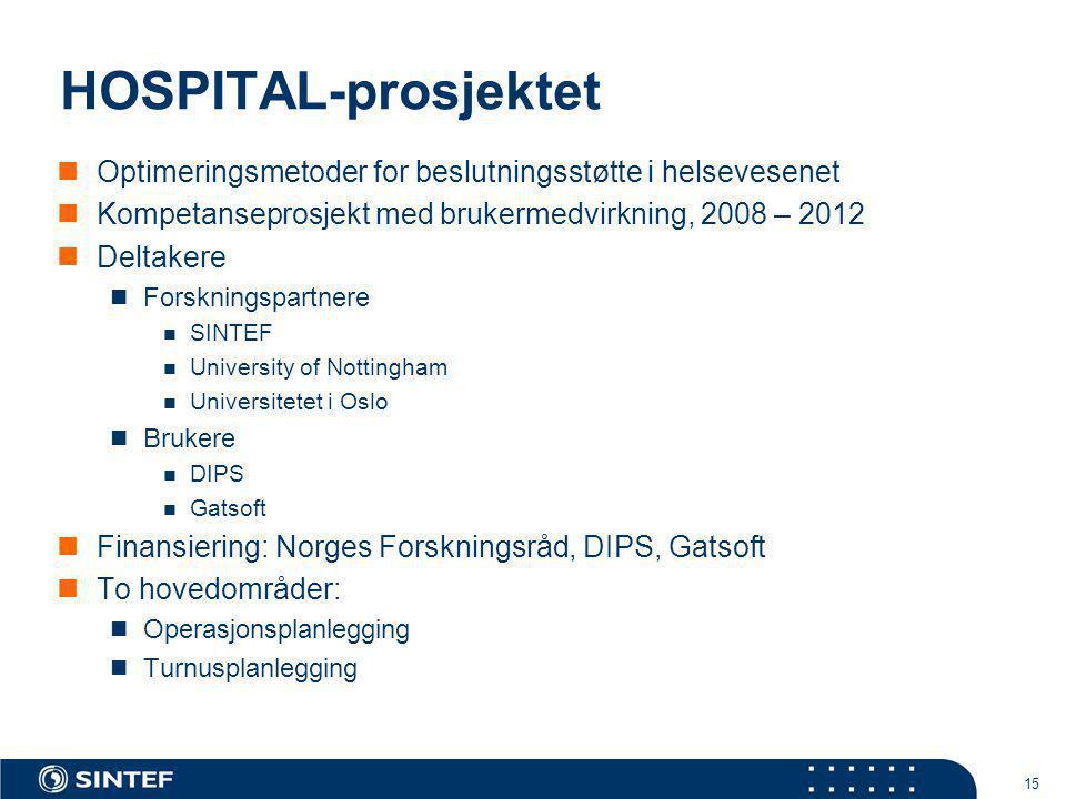HOSPITAL-prosjektet Optimeringsmetoder for beslutningsstøtte i helsevesenet. Kompetanseprosjekt med brukermedvirkning, 2008 – 2012.