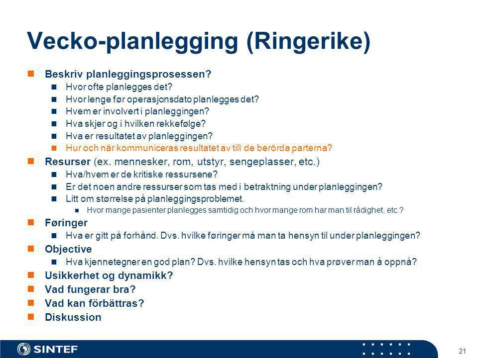 Vecko-planlegging (Ringerike)