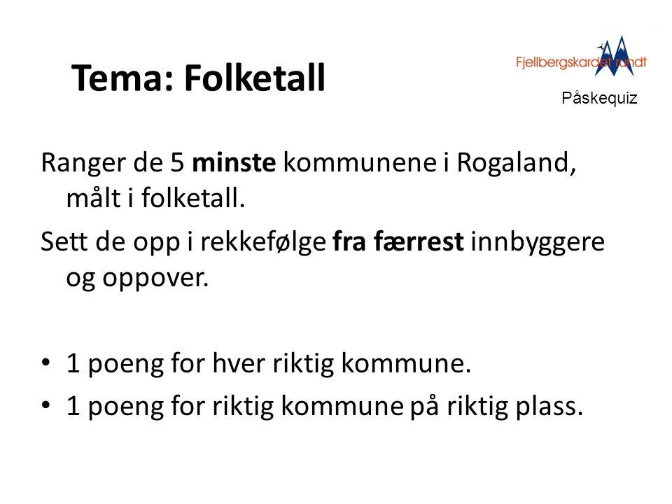 Tema: Folketall Påskequiz. Ranger de 5 minste kommunene i Rogaland, målt i folketall. Sett de opp i rekkefølge fra færrest innbyggere og oppover.