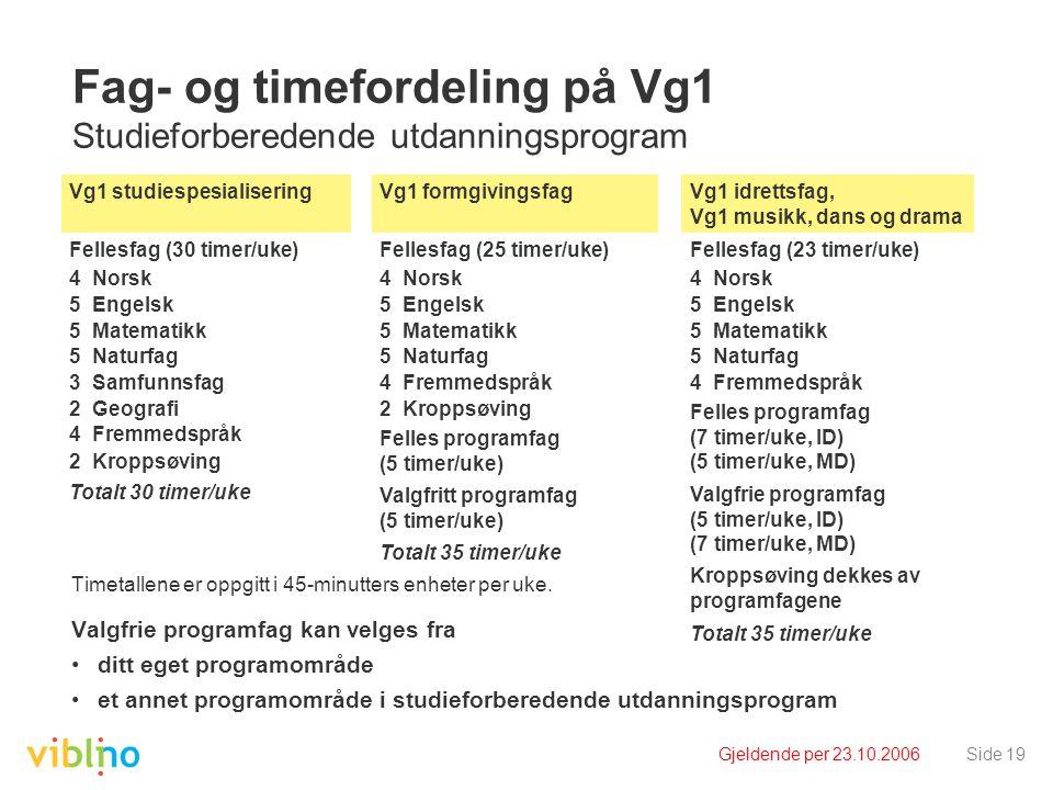 Fag- og timefordeling på Vg1 Studieforberedende utdanningsprogram