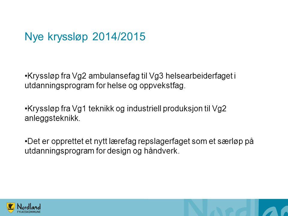 Nye kryssløp 2014/2015 Kryssløp fra Vg2 ambulansefag til Vg3 helsearbeiderfaget i utdanningsprogram for helse og oppvekstfag.