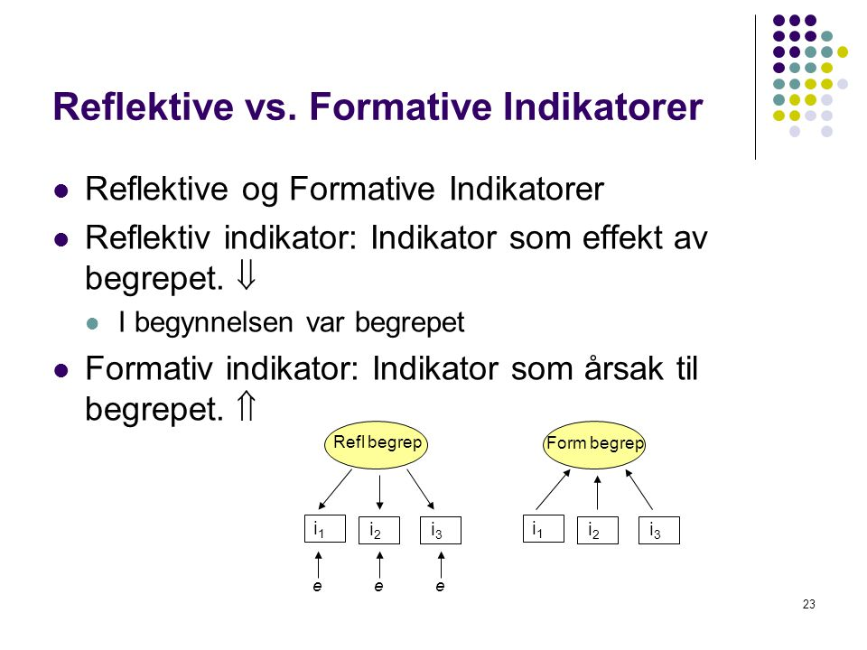 Reflektive vs. Formative Indikatorer