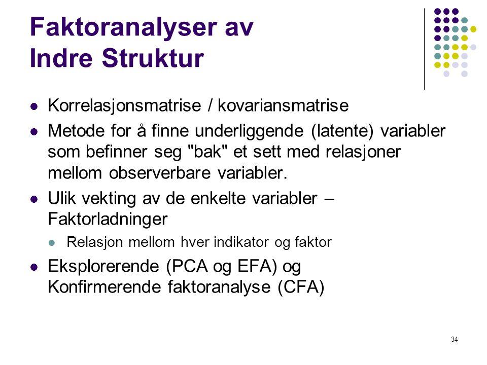 Faktoranalyser av Indre Struktur