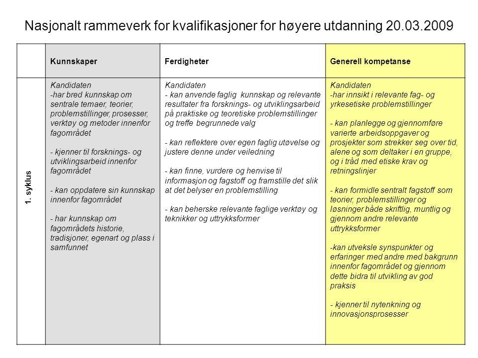 Nasjonalt rammeverk for kvalifikasjoner for høyere utdanning 20. 03