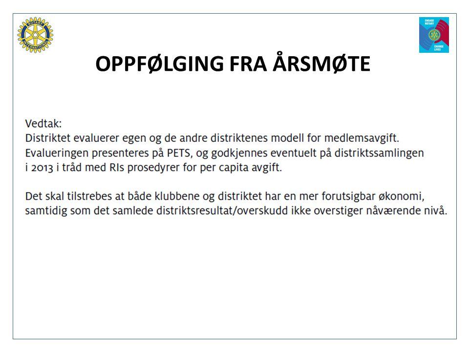 OPPFØLGING FRA ÅRSMØTE